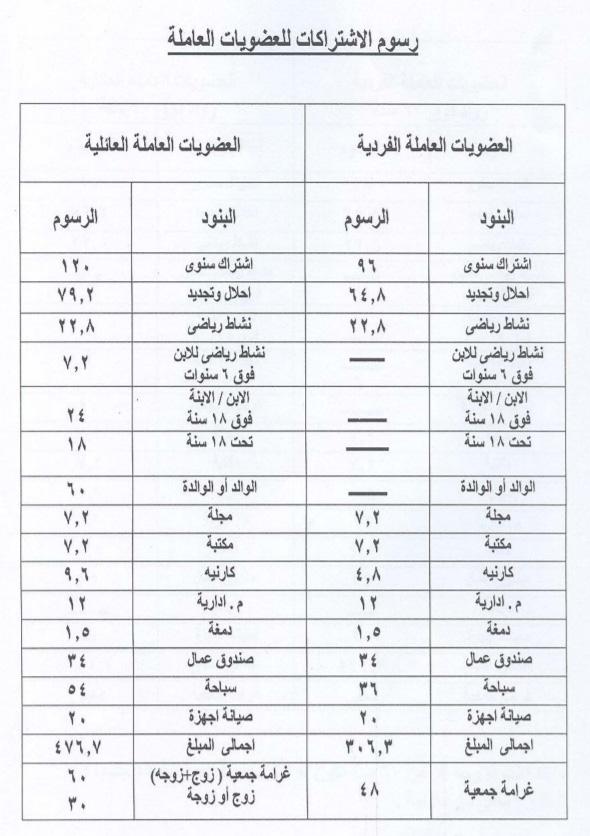 رسوم تجديد الاشتراك السنوى نادى المعادى واليخت