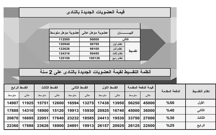 67af1cea98e9b اسعار العضوية Archives - ملتقى أعضاء أندية مصر