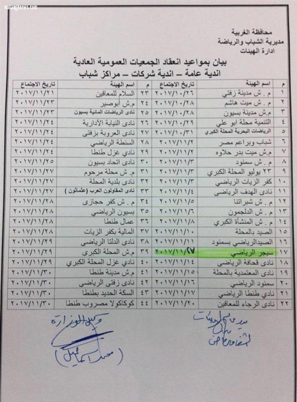 انتخابات اندية ومراكز شباب محافظة الغربية