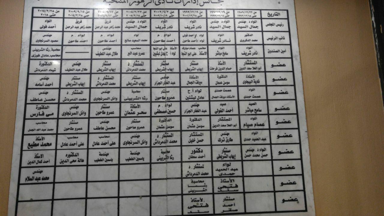 مجالس ادارة نادى الزهور المنتخبه على مدار تاريخة