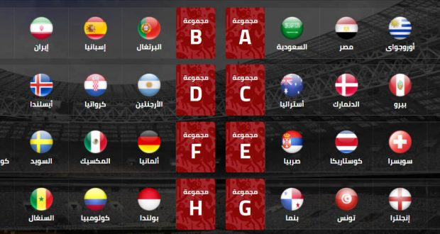 مجموعات كأس العالم 2018