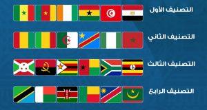 قرعة بطولة كأس الأمم الأفريقية