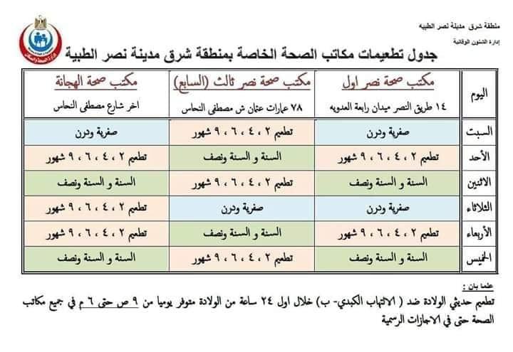 مواعيد تطعيمات الأطفال فى مكاتب صحة مدينة نصر