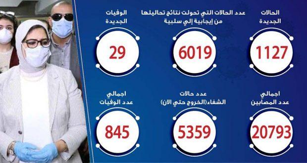 حالات فيروس كورونا في مصر اليوم 28-5-2020