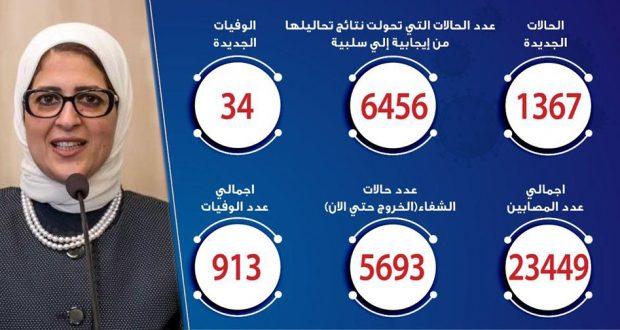 حالات فيروس كورونا في مصر اليوم 30-5-2020