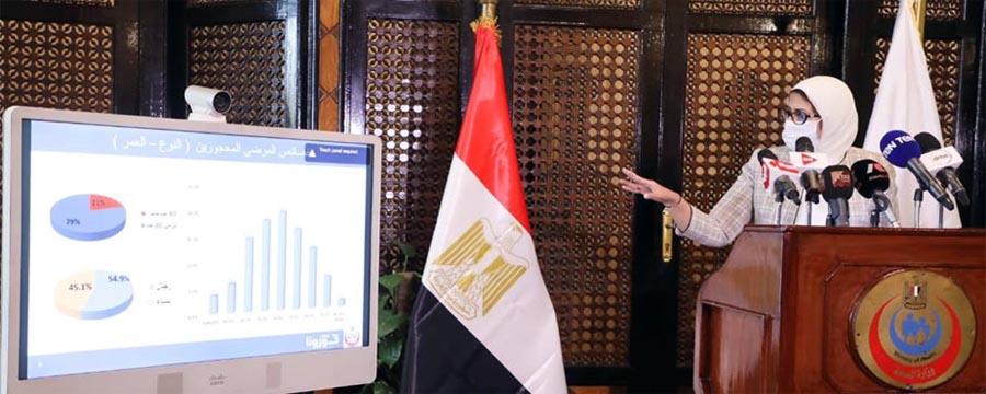 وزيرة الصحة تستعرض الوضع الوبائي لفيروس كورونا في مصر
