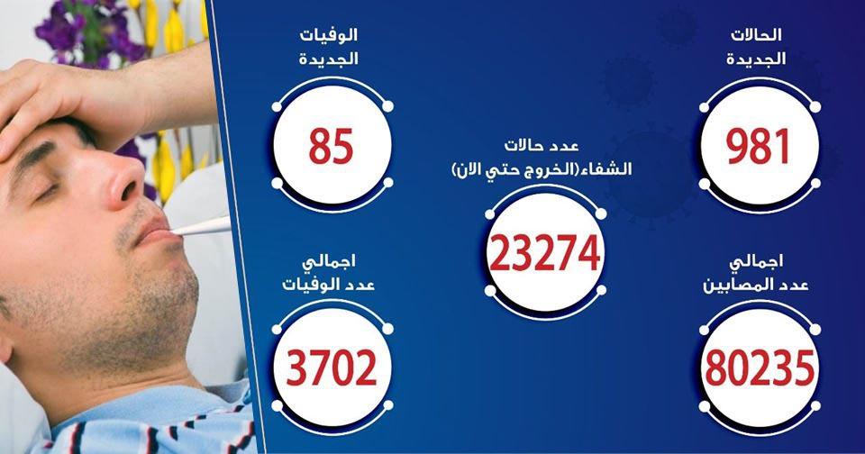 حالات فيروس كورونا في مصر اليوم 10-7-2020