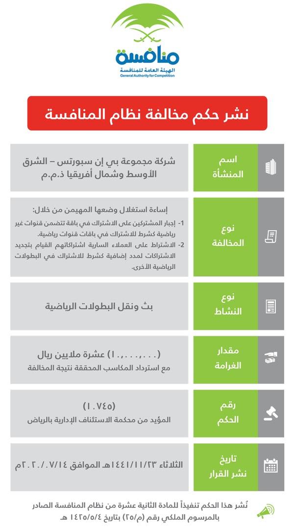 عقوبات السعودية ضد قنوات بى ان سبورت