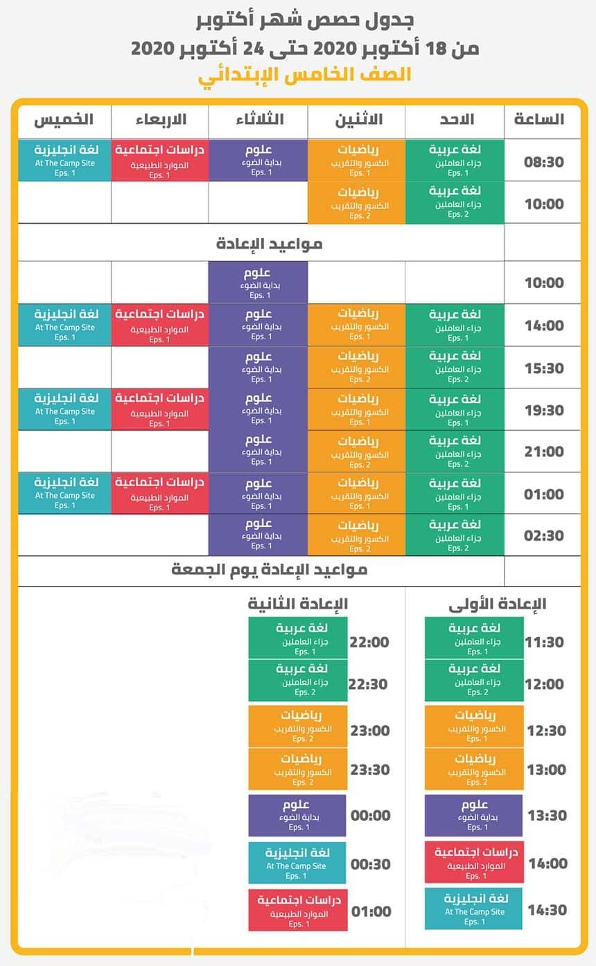 جدول مواعيد حصص الصف الخامس الإبتدائي على قناة مدرستنا