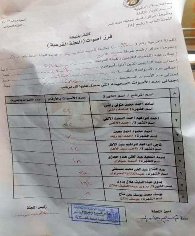 لجنة 93 انتخابات مجلس النواب في ميت غمر