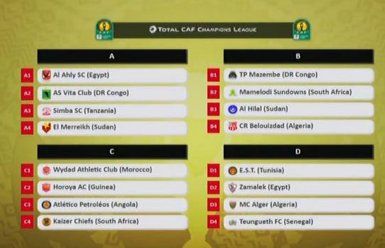 نتيجة قرعة دور مجموعات دوري ابطال افريقيا 2021