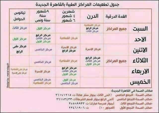 مواعيد تطعيمات الأطفال بمكاتب الصحة في القاهرة الجديدة
