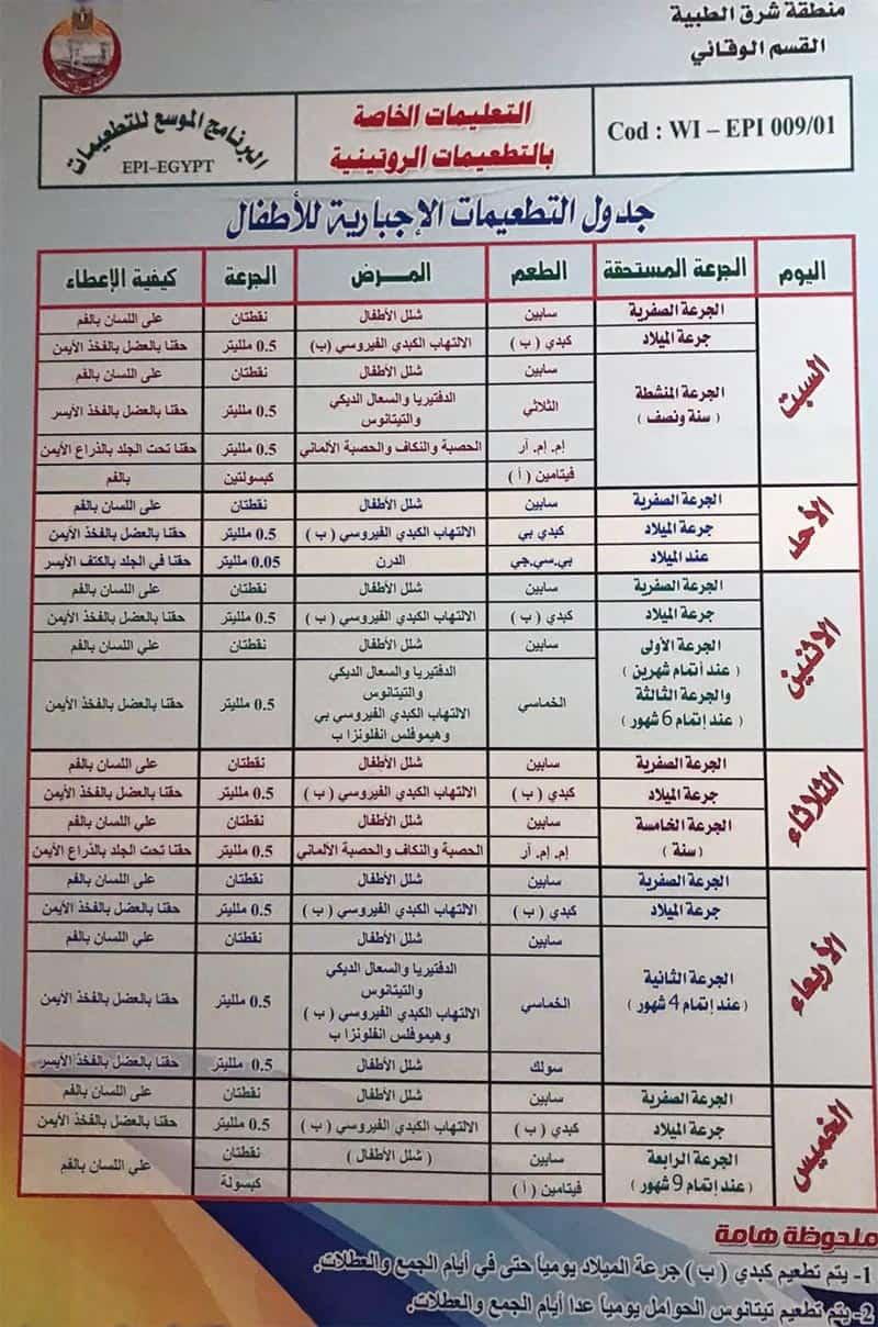 مواعيد تطعيمات الاطفال في مكاتب الصحة الاسكندرية