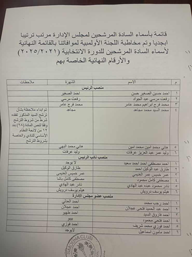 مرشحين انتخابات نادي سموحة